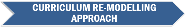 Re-Modelling Approach